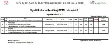 2015.06.21 Eliminacje Diverso do MPMK